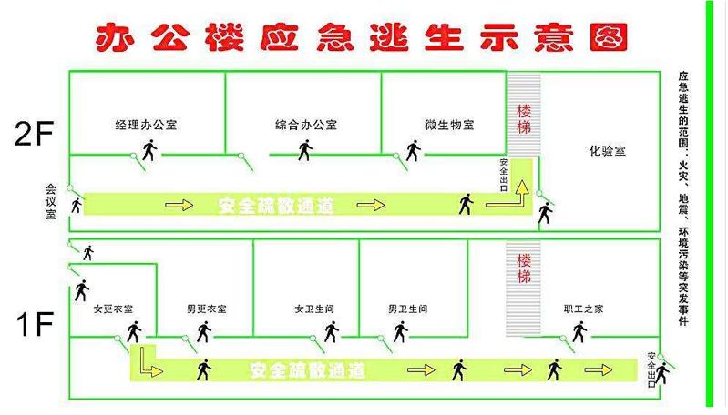 办公室装修消防的基本原则和消防装修注意事项